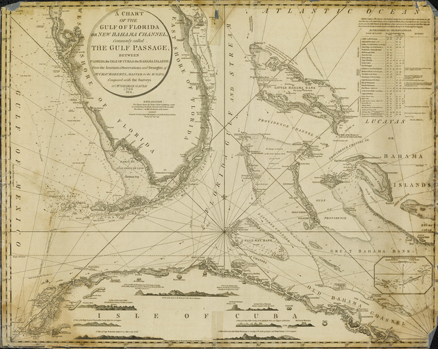 A chart of the Gulf of Florida, or New Bahama Channel, commonly called the Gulf Passage, between Florida, the isle of Cuba, & the Bahama Islands