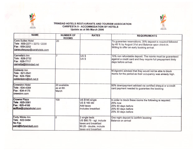 CARIFESTA IX accommodation list - Page 1