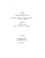 1983 workplan Farming Systems Support Project