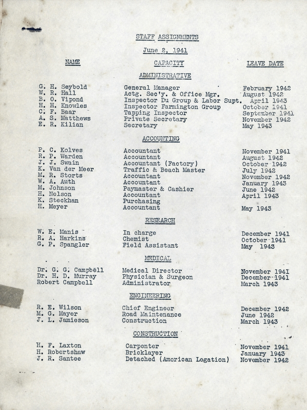 Staff assignments June 2, 1941 (p. 1 shows Manis in change of research dept.) - Page 1