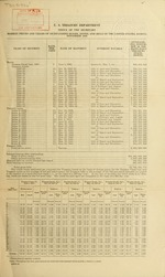Market prices and yields of outstanding bonds, notes and bills of the United States, during ..