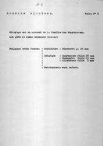 Dossier Kiboyogo. Folio 1. Folio no. 2. Notice. Folio no. 3. Population d'apres le recencement fait en 1929; Gros et petit betail d'apres le recencement fait en 1929. Folio no. 4. Richesse et train de vie. Folio no. 5. Importance du commandement. Folio no. 6. Prestations au Roi. 6 pages.