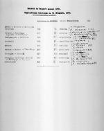Extrait du Rapport Annuel 1933. Organisation Politique au 31 decembre 1933. Province du Bukunzi. Chef: Rwagataraka (L). Typescript. 1 page.