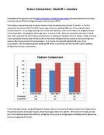 SobekCM v. Islandora Feature Comparison Longitudinal Analysis