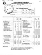 Daily Treasury statement - 1984