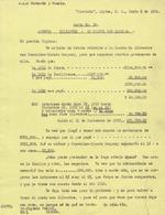 Czarnikow-Rionda Co. - Rionda, Silvestre  (his account with C-R Co.)