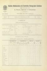 Boletim hebdomadario de estatistica demographo-sanitaria das cidades de S. Paulo, Santos e Campinas