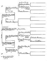 Diaz del Valle Family : Genealogical information from the Enrique Hurtado de Mendoza Collection