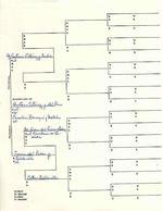 Estevez Family : Genealogical information from the Enrique Hurtado de Mendoza Collection