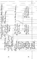Garcia Carratala Family : Genealogical information from the Enrique Hurtado de Mendoza Collection