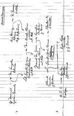 Garcia Coronado Family : Genealogical information from the Enrique Hurtado de Mendoza Collection