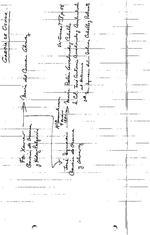 Garcia de Osuna Family : Genealogical information from the Enrique Hurtado de Mendoza Collection
