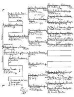 Xiques Family : Genealogical information from the Enrique Hurtado de Mendoza Collection