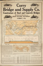 Calendar by Corry Bridge and Supply Company.