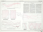 Temperature and chemical characteristics of the St. Johns River near Cocoa, Florida ( FGS: Map series 25 )
