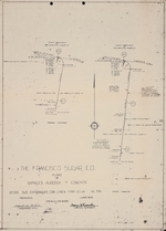 Plano de Ramales Aurora y Conchita