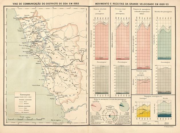 Mapa y estadísticas.