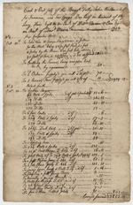 Account of the cost of outfitting and cargo for Polly Brigantine headed for Jamaica, 1752