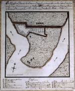 Fort of San Marcos of Apalache, 1787